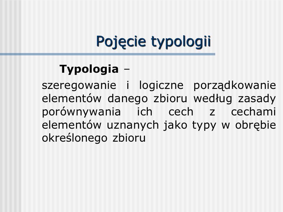 Pojęcie typologii Typologia –