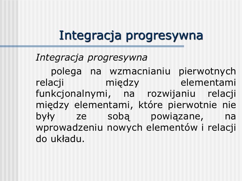 Integracja progresywna