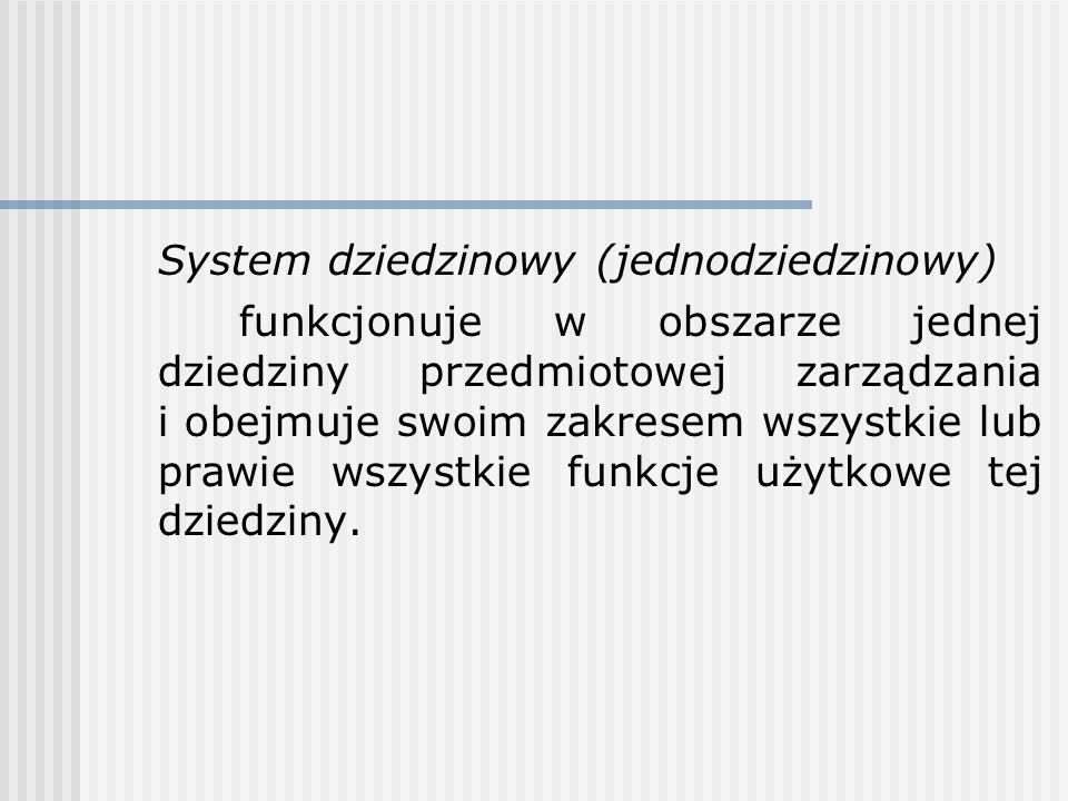 System dziedzinowy (jednodziedzinowy)