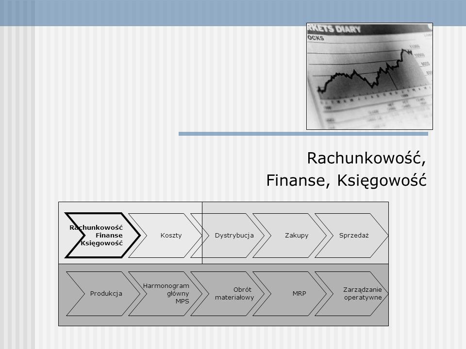 Rachunkowość, Finanse, Księgowość