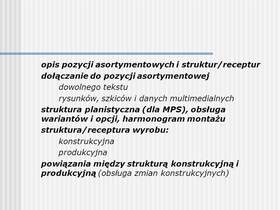 opis pozycji asortymentowych i struktur/receptur