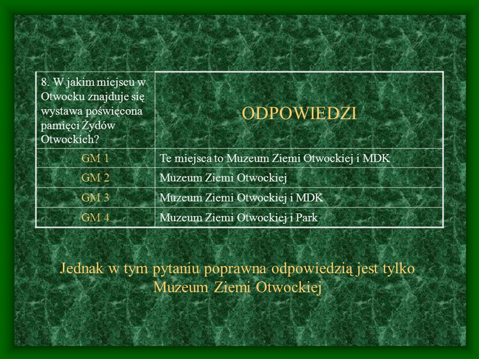 8. W jakim miejscu w Otwocku znajduje się wystawa poświęcona pamięci Żydów Otwockich