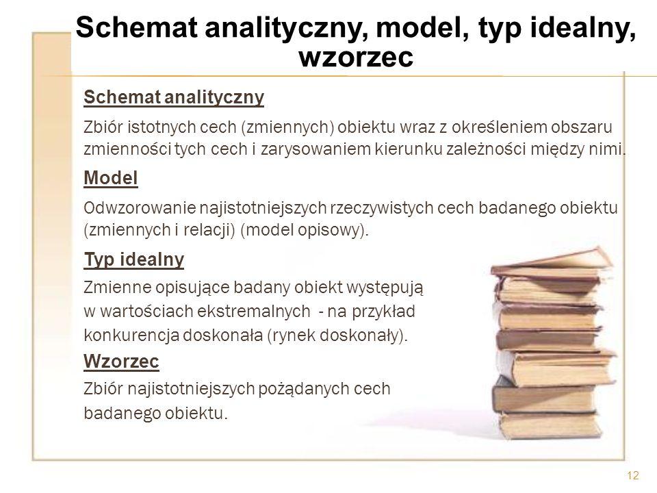 Schemat analityczny, model, typ idealny, wzorzec
