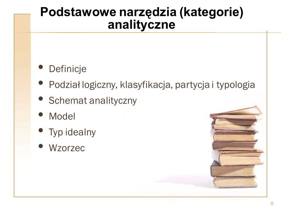 Podstawowe narzędzia (kategorie) analityczne