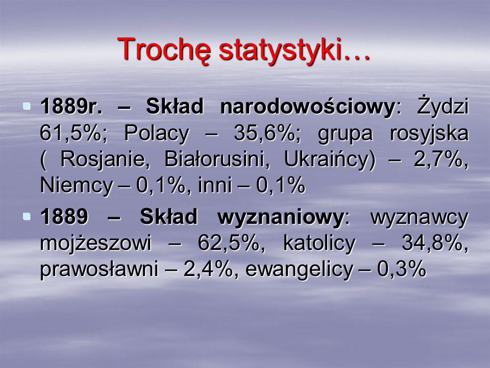 Trochę statystyki…