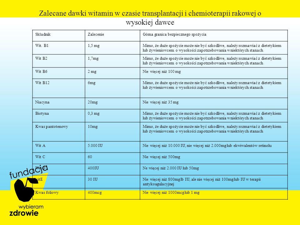 Zalecane dawki witamin w czasie transplantacji i chemioterapii rakowej o wysokiej dawce