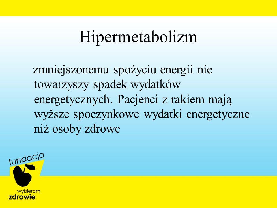 Hipermetabolizm