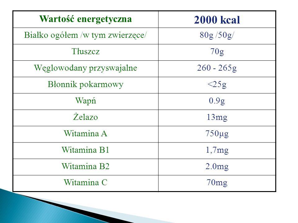 2000 kcal Wartość energetyczna Białko ogółem /w tym zwierzęce/
