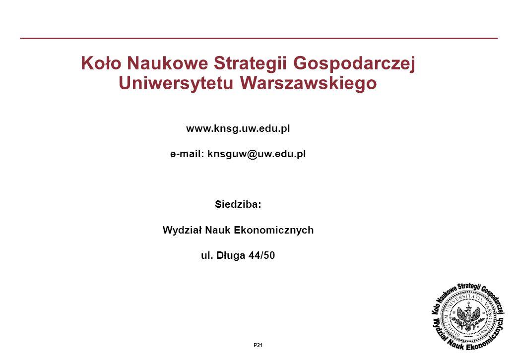 Koło Naukowe Strategii Gospodarczej Uniwersytetu Warszawskiego