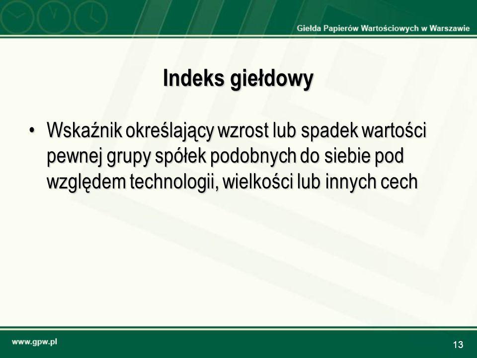 Indeks giełdowy