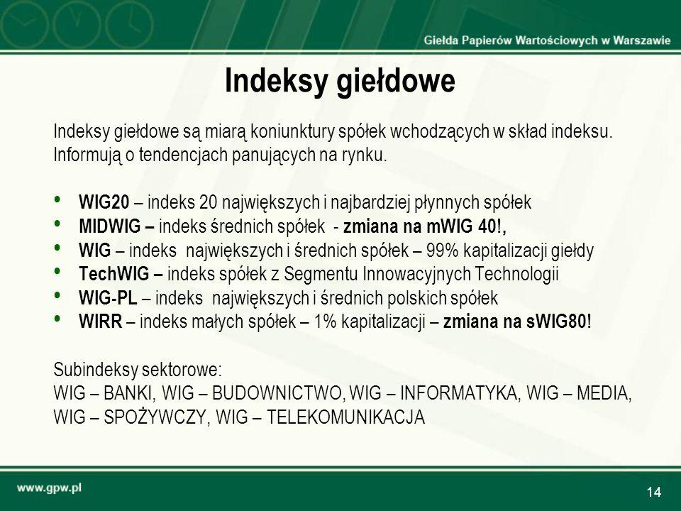 Indeksy giełdowe Indeksy giełdowe są miarą koniunktury spółek wchodzących w skład indeksu. Informują o tendencjach panujących na rynku.