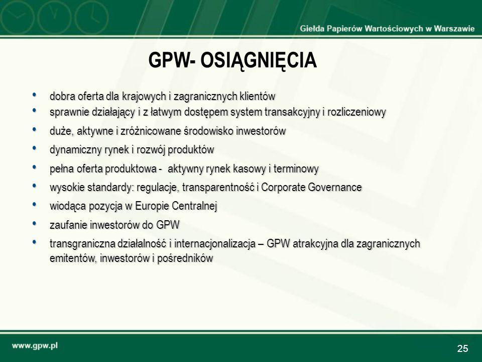 GPW- OSIĄGNIĘCIA dobra oferta dla krajowych i zagranicznych klientów