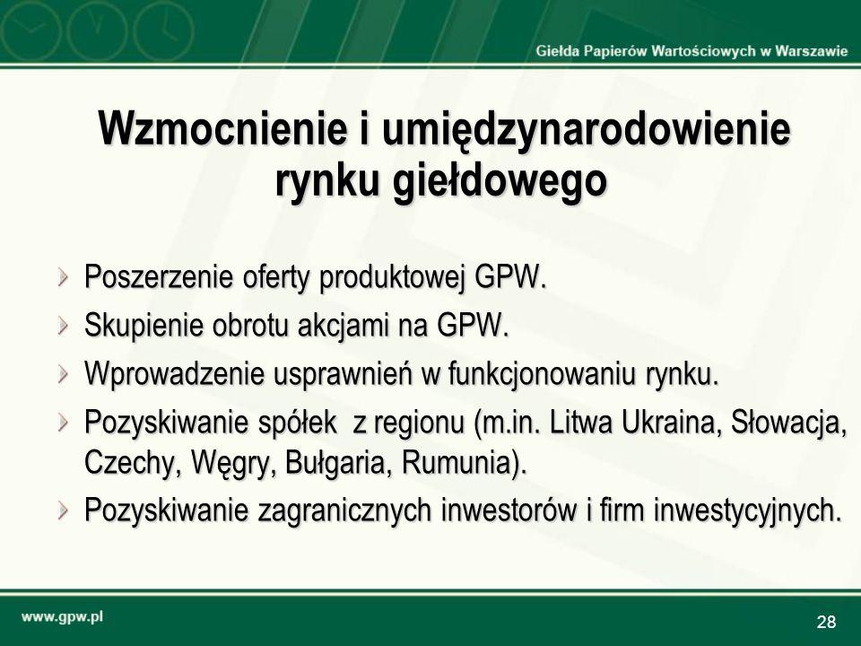 Wzmocnienie i umiędzynarodowienie rynku giełdowego