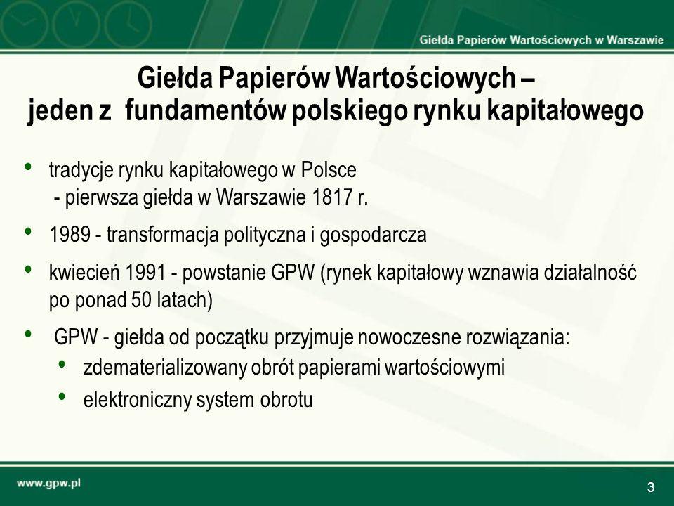 Giełda Papierów Wartościowych – jeden z fundamentów polskiego rynku kapitałowego