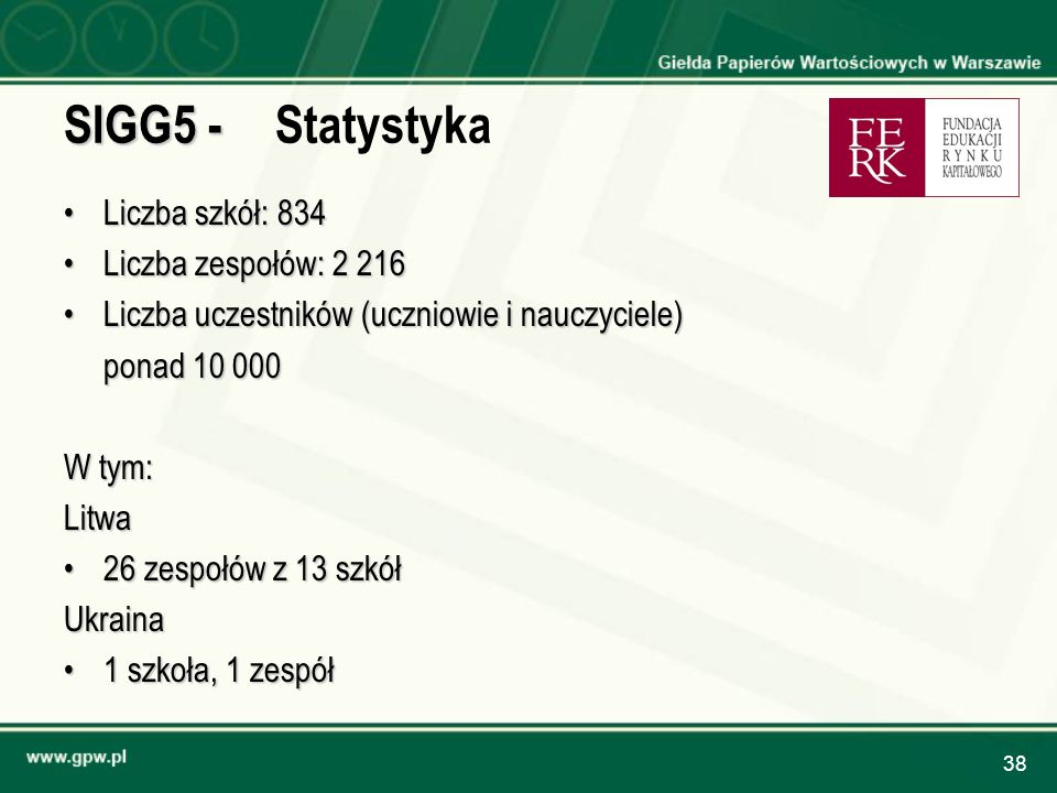 SIGG5 - Statystyka Liczba szkół: 834 Liczba zespołów: 2 216