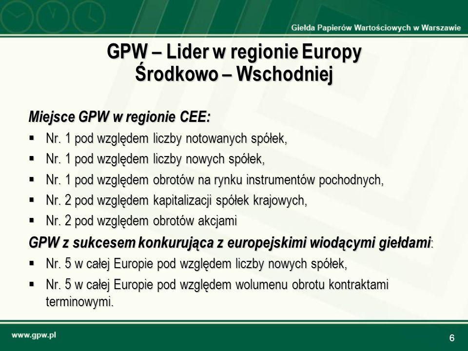 GPW – Lider w regionie Europy Środkowo – Wschodniej