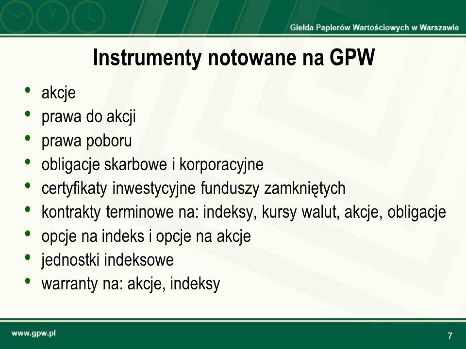 Instrumenty notowane na GPW