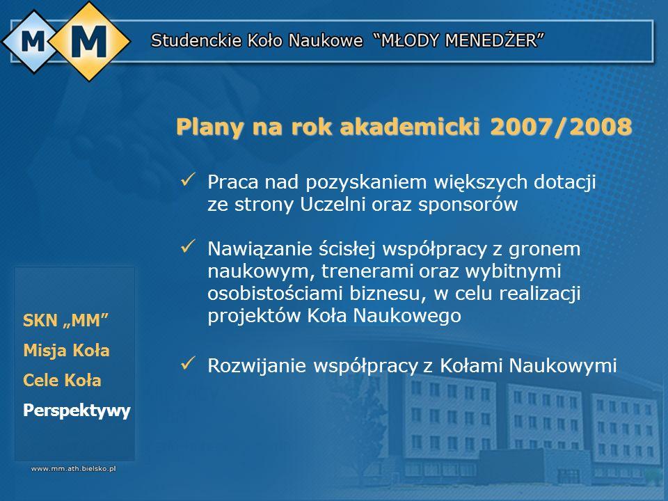 Plany na rok akademicki 2007/2008