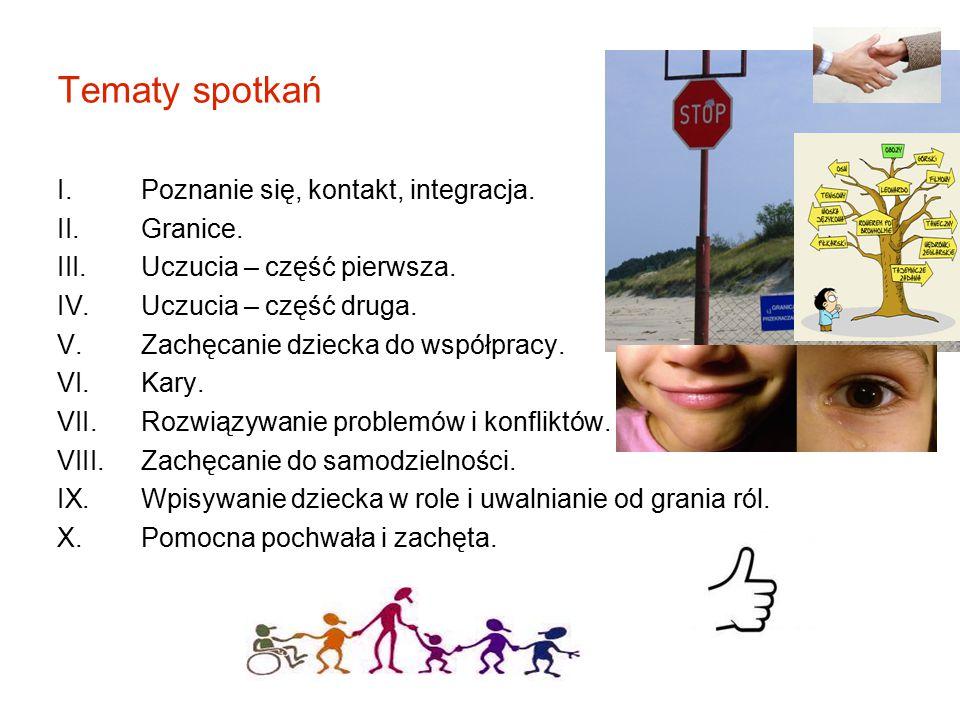 Tematy spotkań Poznanie się, kontakt, integracja. Granice.