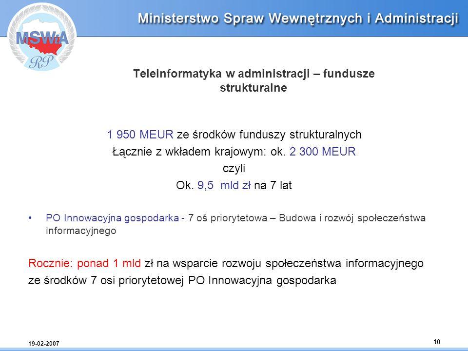 Teleinformatyka w administracji – fundusze strukturalne