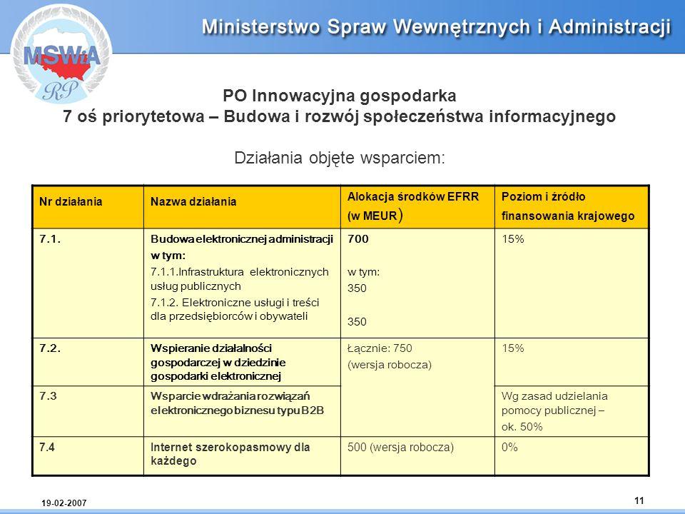 PO Innowacyjna gospodarka 7 oś priorytetowa – Budowa i rozwój społeczeństwa informacyjnego Działania objęte wsparciem: