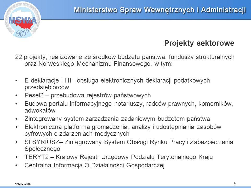 Projekty sektorowe 22 projekty, realizowane ze środków budżetu państwa, funduszy strukturalnych oraz Norweskiego Mechanizmu Finansowego, w tym: