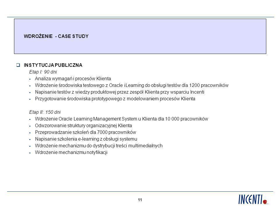 WDROŻENIE - CASE STUDY INSTYTUCJA PUBLICZNA. Etap I: 90 dni. Analiza wymagań i procesów Klienta.