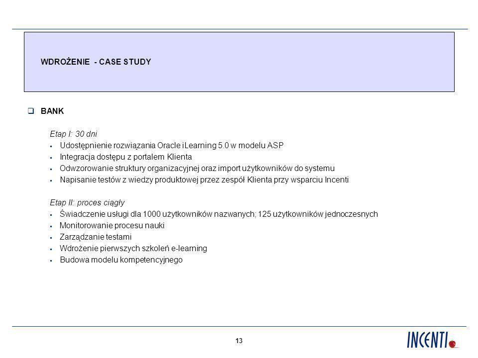 WDROŻENIE - CASE STUDY BANK. Etap I: 30 dni. Udostępnienie rozwiązania Oracle iLearning 5.0 w modelu ASP.
