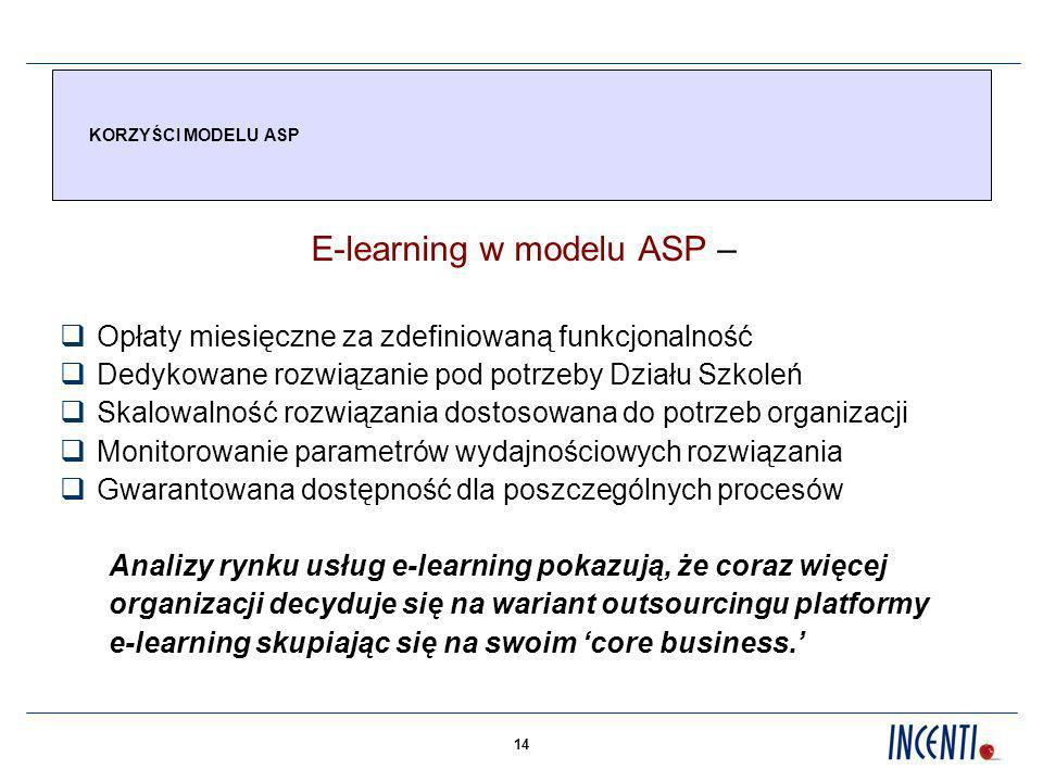 E-learning w modelu ASP –