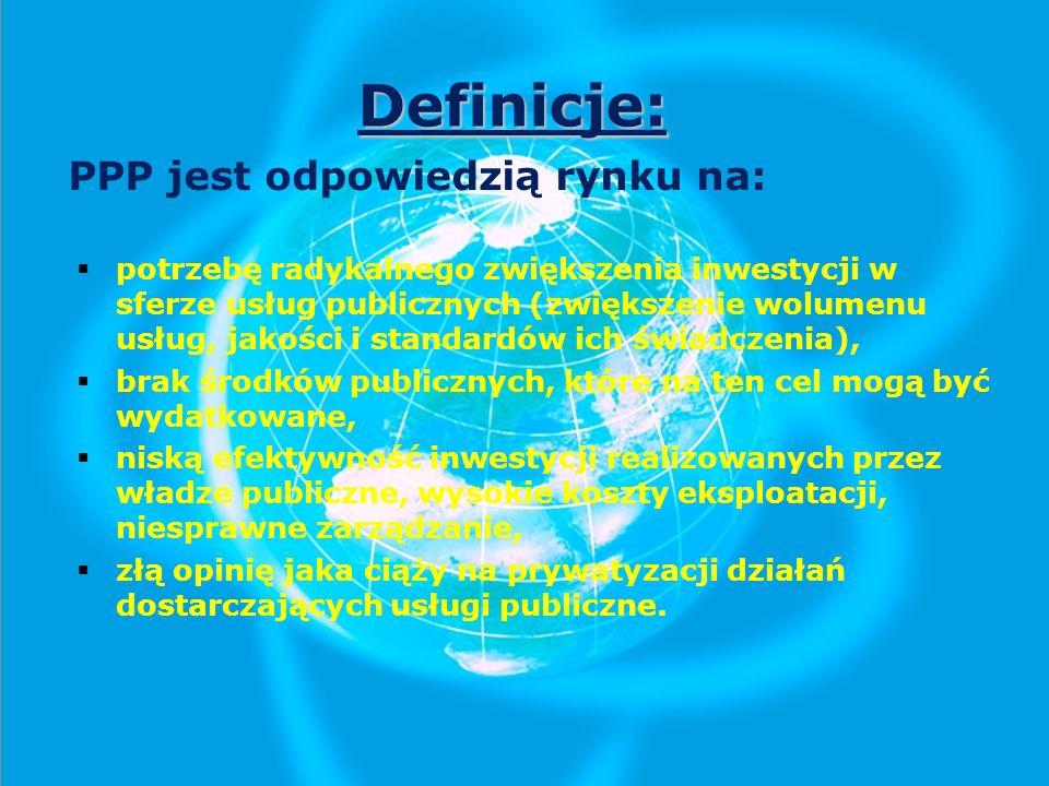 Definicje: PPP jest odpowiedzią rynku na: