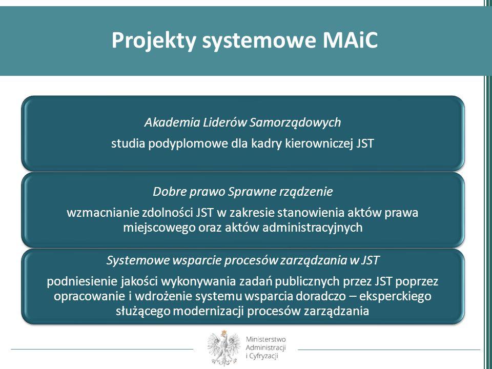 Projekty systemowe MAiC