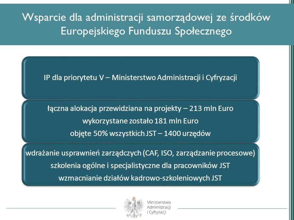 Wsparcie dla administracji samorządowej ze środków Europejskiego Funduszu Społecznego