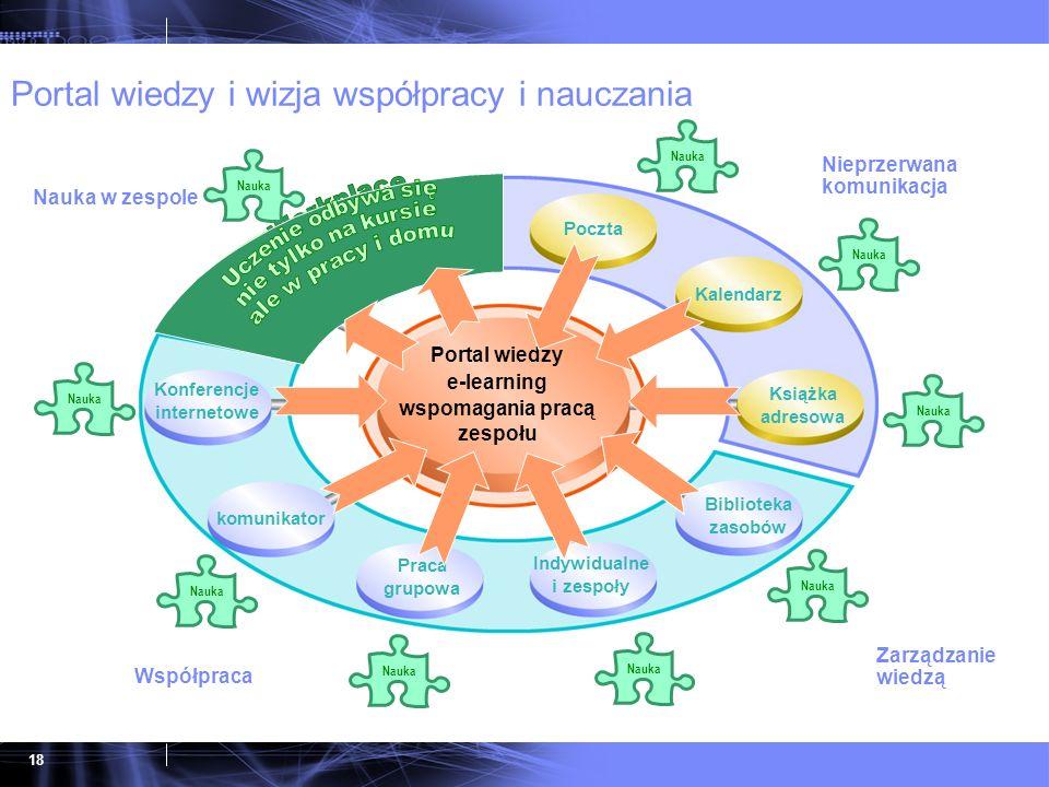 Portal wiedzy i wizja współpracy i nauczania