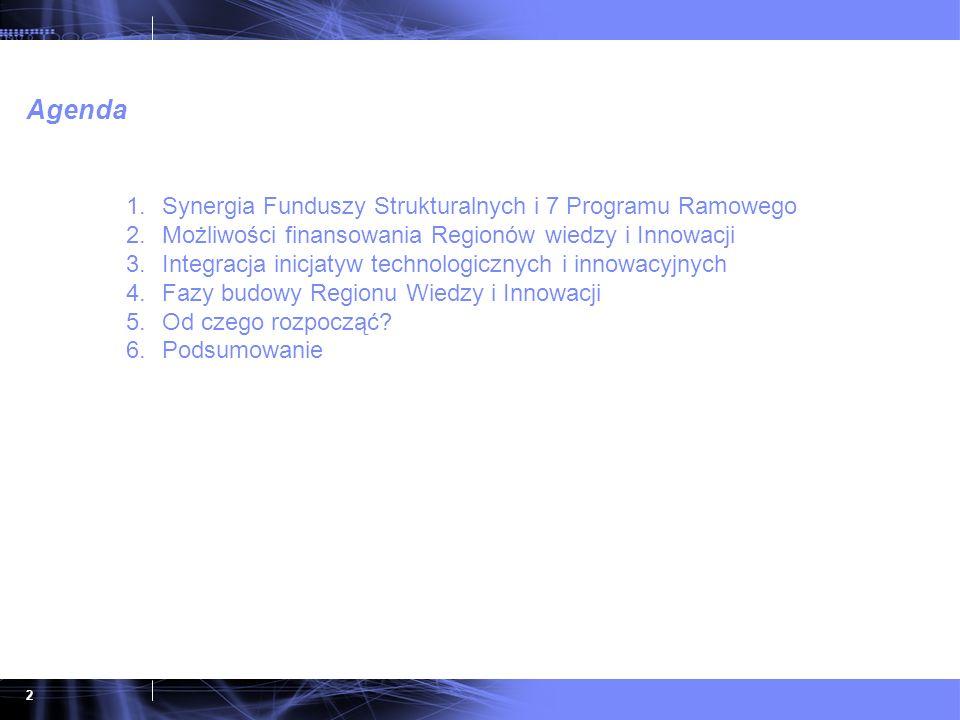 Agenda Synergia Funduszy Strukturalnych i 7 Programu Ramowego