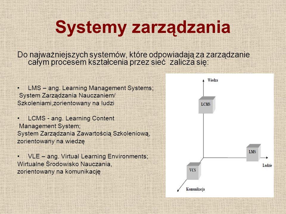 Systemy zarządzania Do najważniejszych systemów, które odpowiadają za zarządzanie całym procesem kształcenia przez sieć zalicza się:
