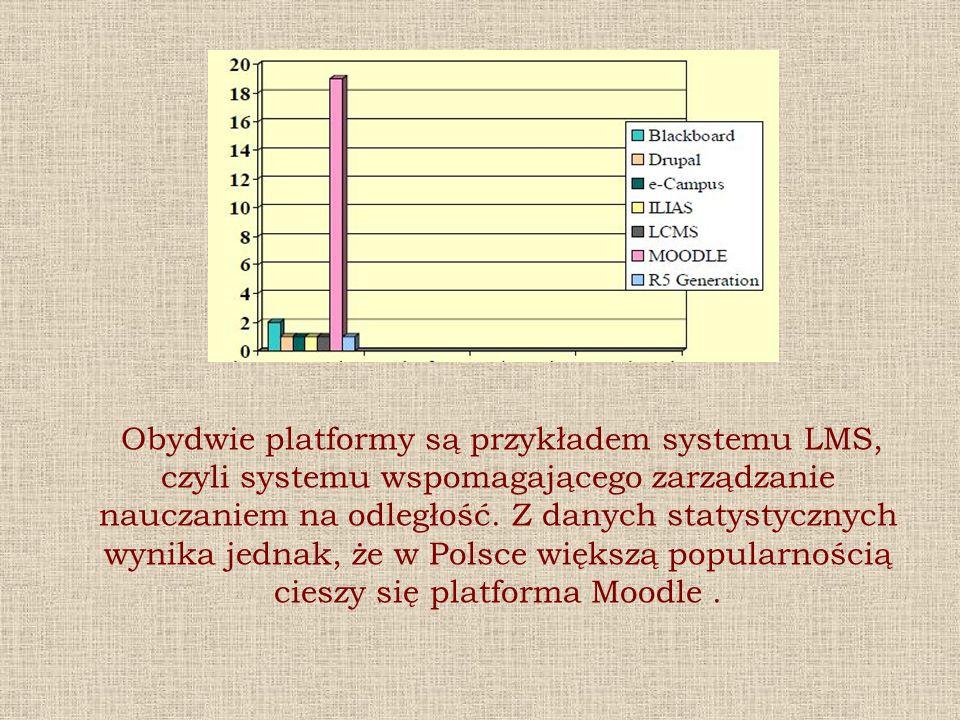 Obydwie platformy są przykładem systemu LMS, czyli systemu wspomagającego zarządzanie nauczaniem na odległość.