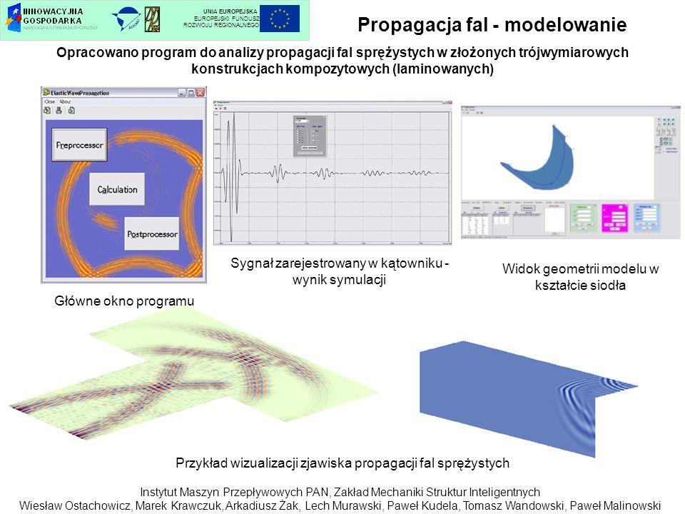 Propagacja fal - modelowanie
