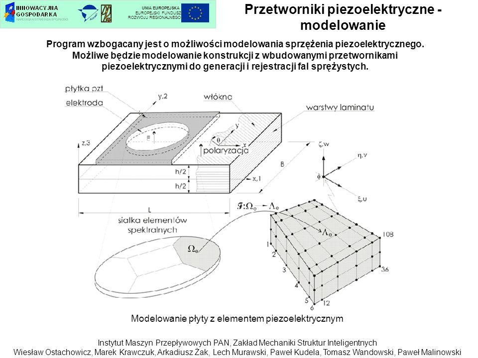 Przetworniki piezoelektryczne - modelowanie