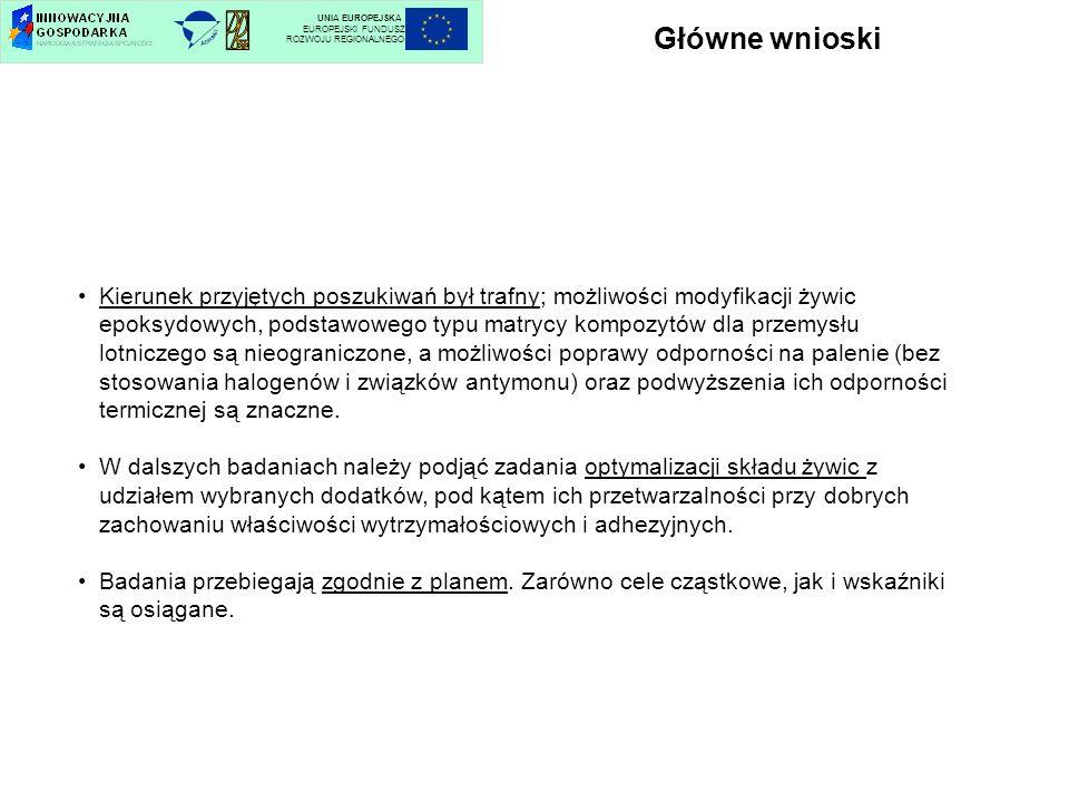 Główne wnioski UNIA EUROPEJSKA. EUROPEJSKI FUNDUSZ. ROZWOJU REGIONALNEGO.