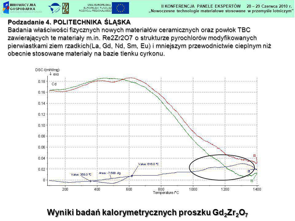 Wyniki badań kalorymetrycznych proszku Gd2Zr2O7