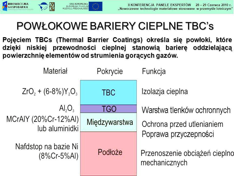 POWŁOKOWE BARIERY CIEPLNE TBC's