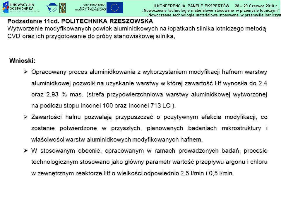 UNIA EUROPEJSKAEUROPEJSKI FUNDUSZ. ROZWOJU REGIONALNEGO. II KONFERENCJA PANELE EKSPERTÓW 28 – 29 Czerwca 2010 r.