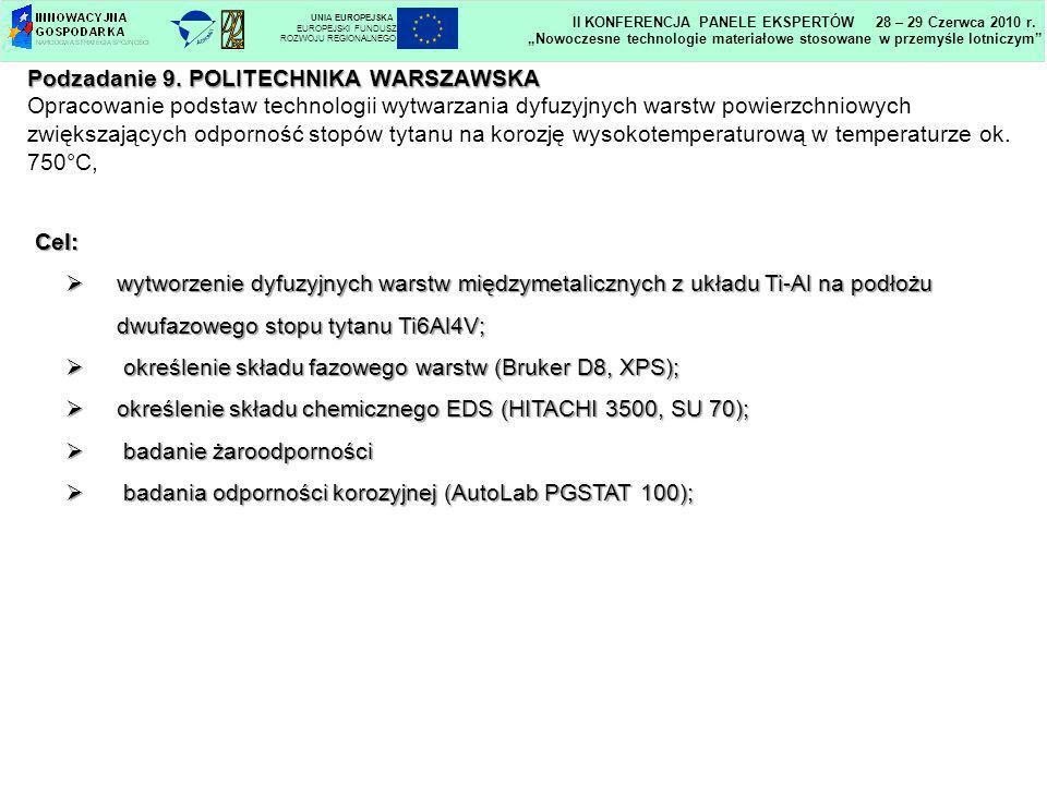 określenie składu fazowego warstw (Bruker D8, XPS);