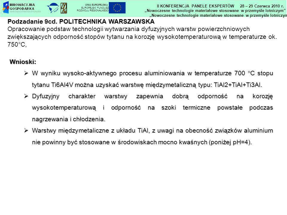 UNIA EUROPEJSKA EUROPEJSKI FUNDUSZ. ROZWOJU REGIONALNEGO. II KONFERENCJA PANELE EKSPERTÓW 28 – 29 Czerwca 2010 r.