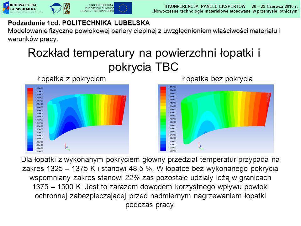 Rozkład temperatury na powierzchni łopatki i pokrycia TBC