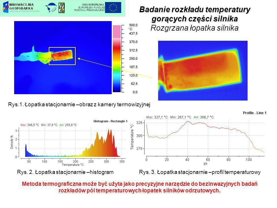 Badanie rozkładu temperatury gorących części silnika
