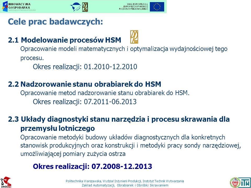 Cele prac badawczych: 2.1 Modelowanie procesów HSM