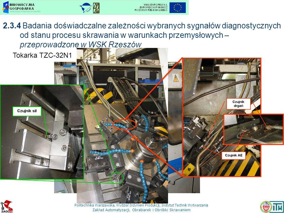 2.3.4 Badania doświadczalne zależności wybranych sygnałów diagnostycznych od stanu procesu skrawania w warunkach przemysłowych – przeprowadzone w WSK Rzeszów