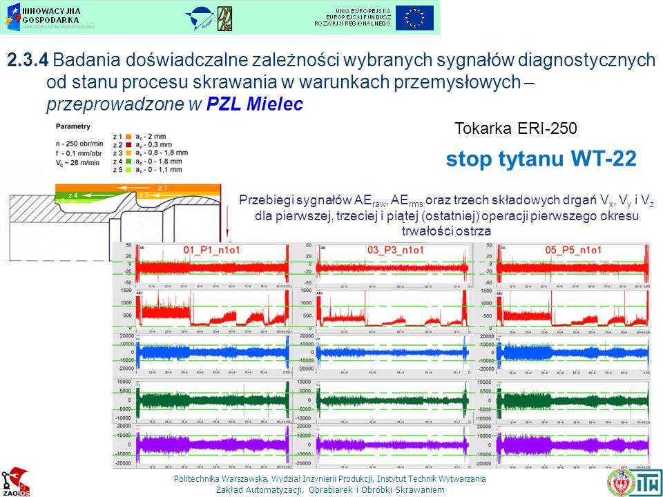 2.3.4 Badania doświadczalne zależności wybranych sygnałów diagnostycznych od stanu procesu skrawania w warunkach przemysłowych – przeprowadzone w PZL Mielec