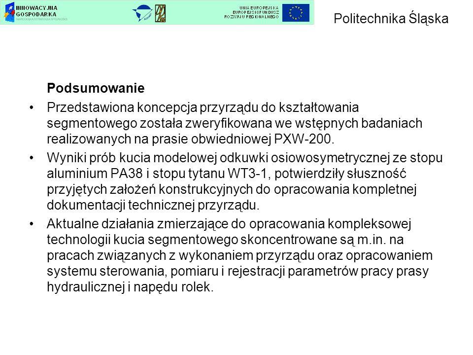 Politechnika Śląska Podsumowanie.